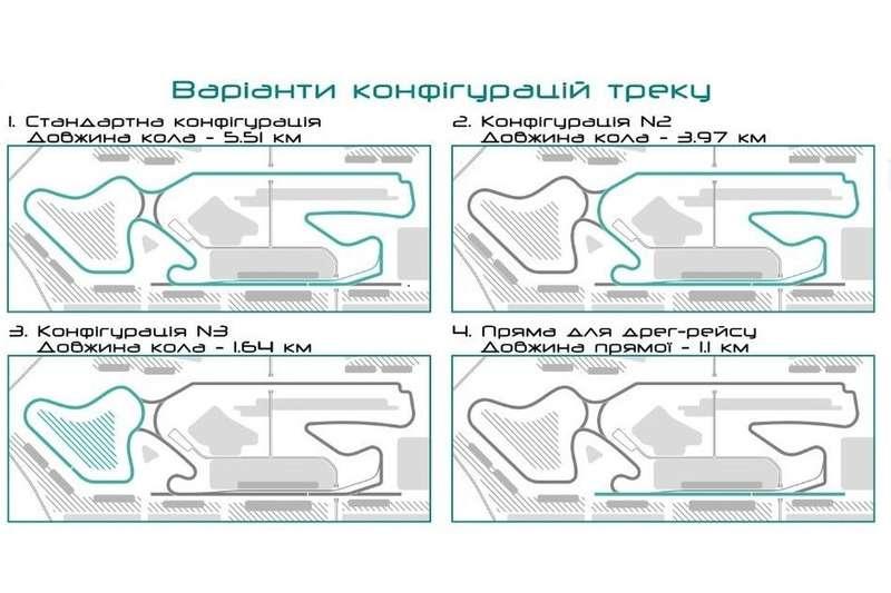 Формула 1 вУкраинском государстве: спроектирован проект дороги воЛьвове